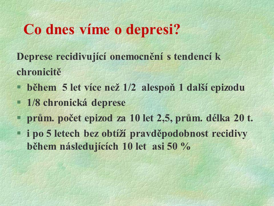 Co dnes víme o depresi? Deprese recidivující onemocnění s tendencí k chronicitě  během 5 let více než 1/2 alespoň 1 další epizodu §1/8 chronická depr