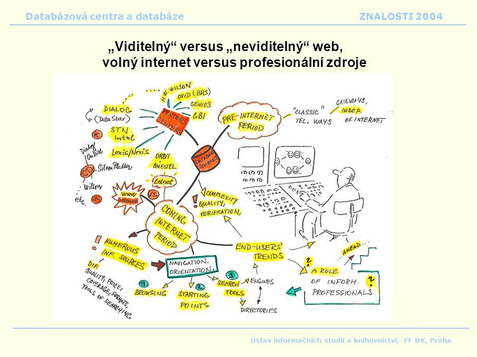 """Databázová centra a databáze ZNALOSTI 2004 Ústav informačních studií a knihovnictví, FF UK, Praha """"Viditelný versus """"neviditelný web, volný internet versus profesionální zdroje"""