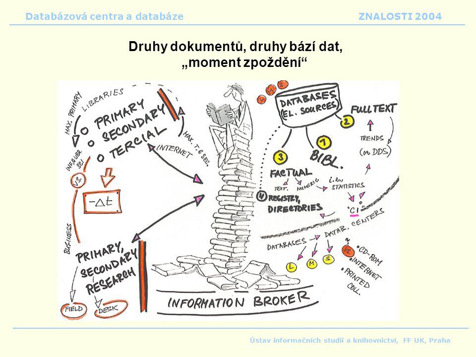 """Databázová centra a databáze ZNALOSTI 2004 Ústav informačních studií a knihovnictví, FF UK, Praha Druhy dokumentů, druhy bází dat, """"moment zpoždění"""""""