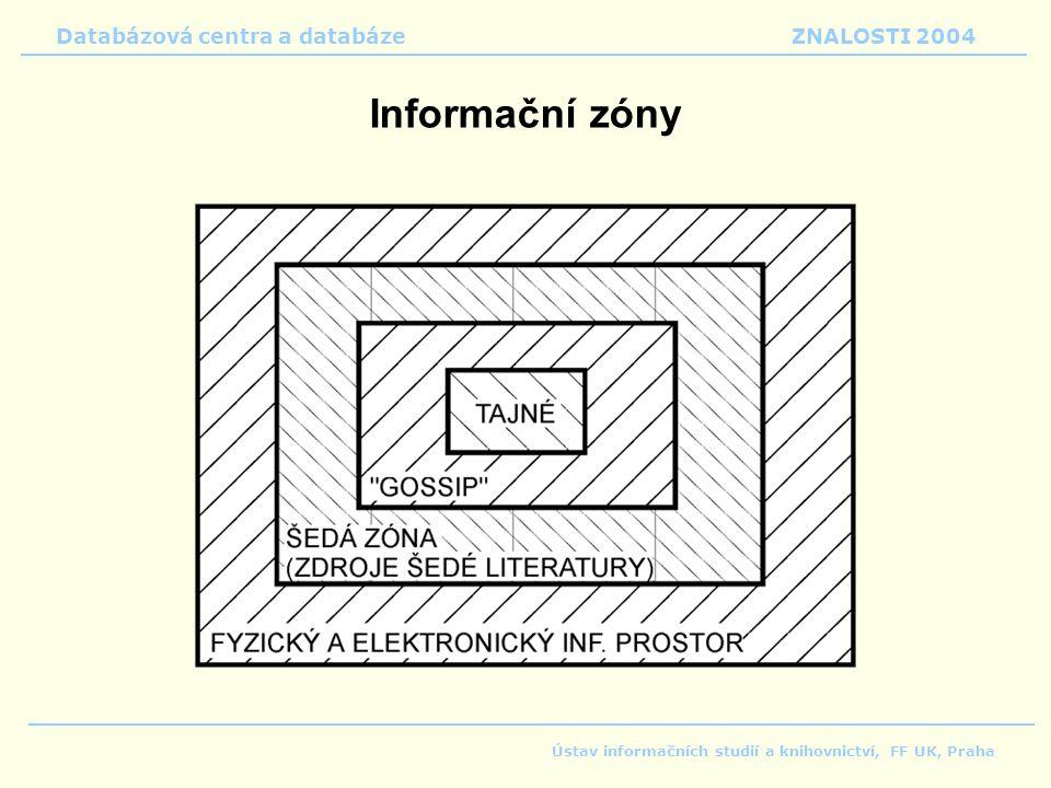 Databázová centra a databáze ZNALOSTI 2004 Ústav informačních studií a knihovnictví, FF UK, Praha Informační zóny
