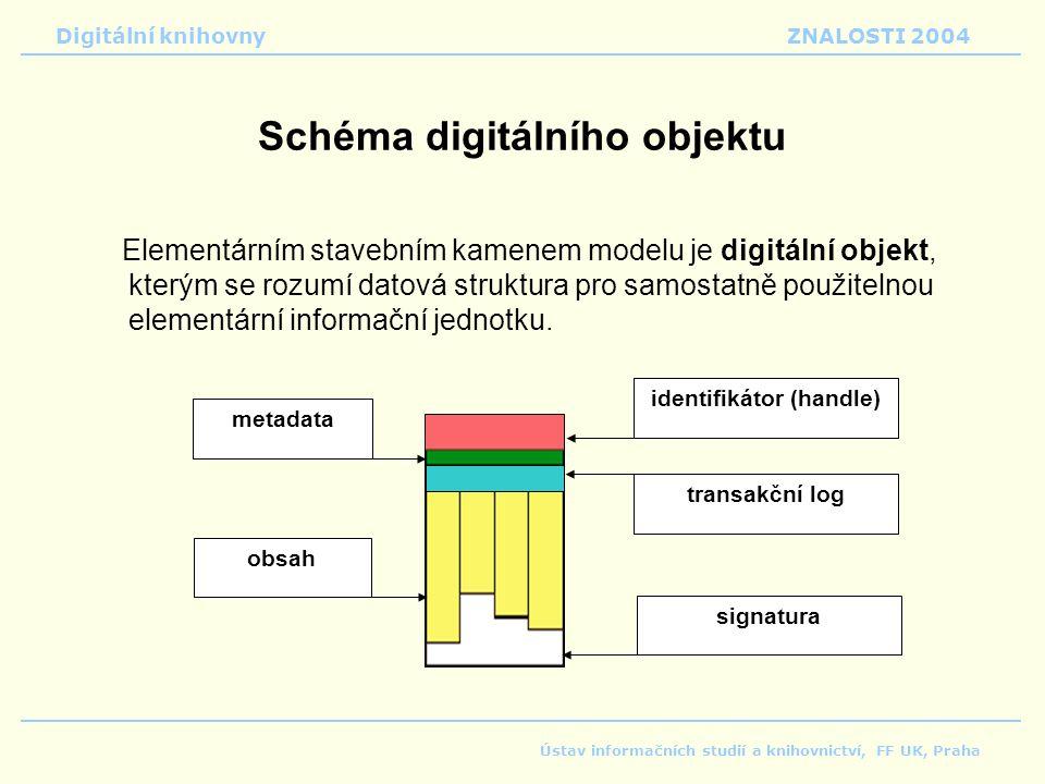 Digitální knihovnyZNALOSTI 2004 Ústav informačních studií a knihovnictví, FF UK, Praha Schéma digitálního objektu Elementárním stavebním kamenem modelu je digitální objekt, kterým se rozumí datová struktura pro samostatně použitelnou elementární informační jednotku.