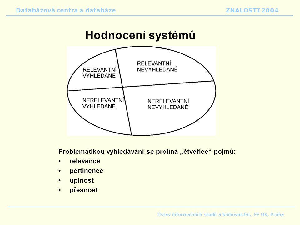 """Hodnocení systémů Databázová centra a databáze ZNALOSTI 2004 Ústav informačních studií a knihovnictví, FF UK, Praha Problematikou vyhledávání se prolíná """"čtveřice pojmů: relevance pertinence úplnost přesnost"""