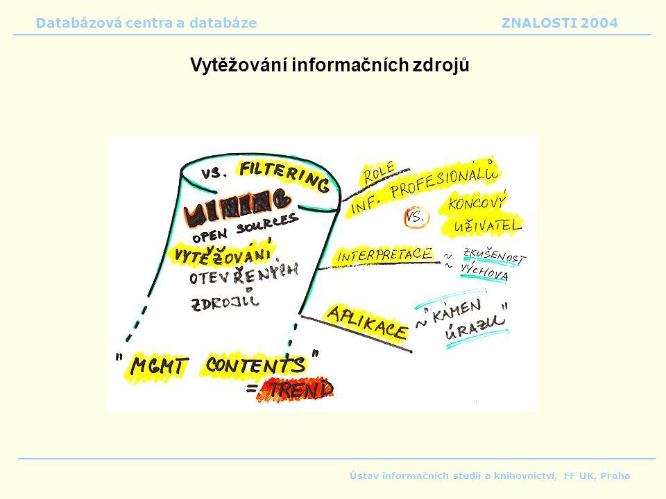 Databázová centra a databáze ZNALOSTI 2004 Ústav informačních studií a knihovnictví, FF UK, Praha Vytěžování informačních zdrojů