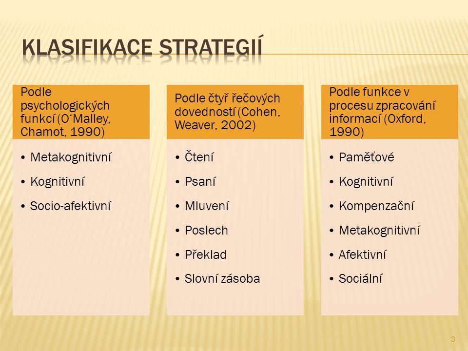 Příspěvek vznikl v projektu GAP407/12/0432 Strategie učení se cizímu jazyku a výsledky vzdělávání: Analýza shluků a sekvencí strategií financovaném Grantovou agenturou České republiky.