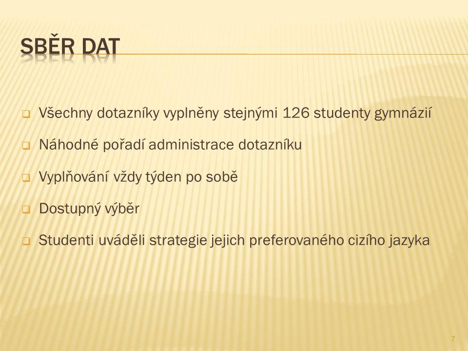 Všechny dotazníky vyplněny stejnými 126 studenty gymnázií  Náhodné pořadí administrace dotazníku  Vyplňování vždy týden po sobě  Dostupný výběr  Studenti uváděli strategie jejich preferovaného cizího jazyka 7