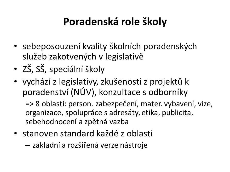Poradenská role školy sebeposouzení kvality školních poradenských služeb zakotvených v legislativě ZŠ, SŠ, speciální školy vychází z legislativy, zkušenosti z projektů k poradenství (NÚV), konzultace s odborníky => 8 oblastí: person.