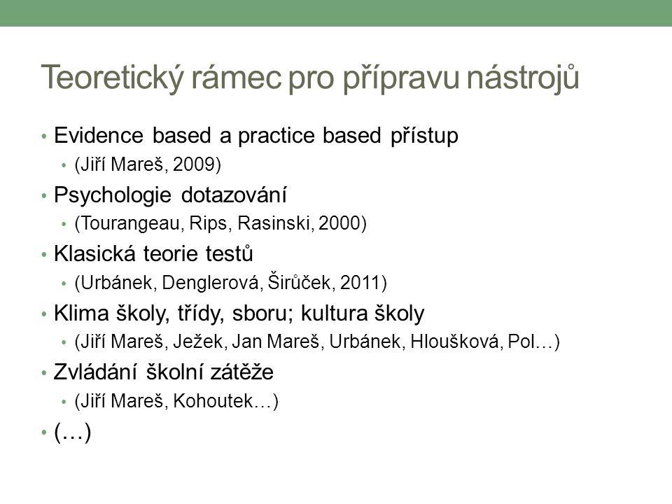 Teoretický rámec pro přípravu nástrojů Evidence based a practice based přístup (Jiří Mareš, 2009) Psychologie dotazování (Tourangeau, Rips, Rasinski,
