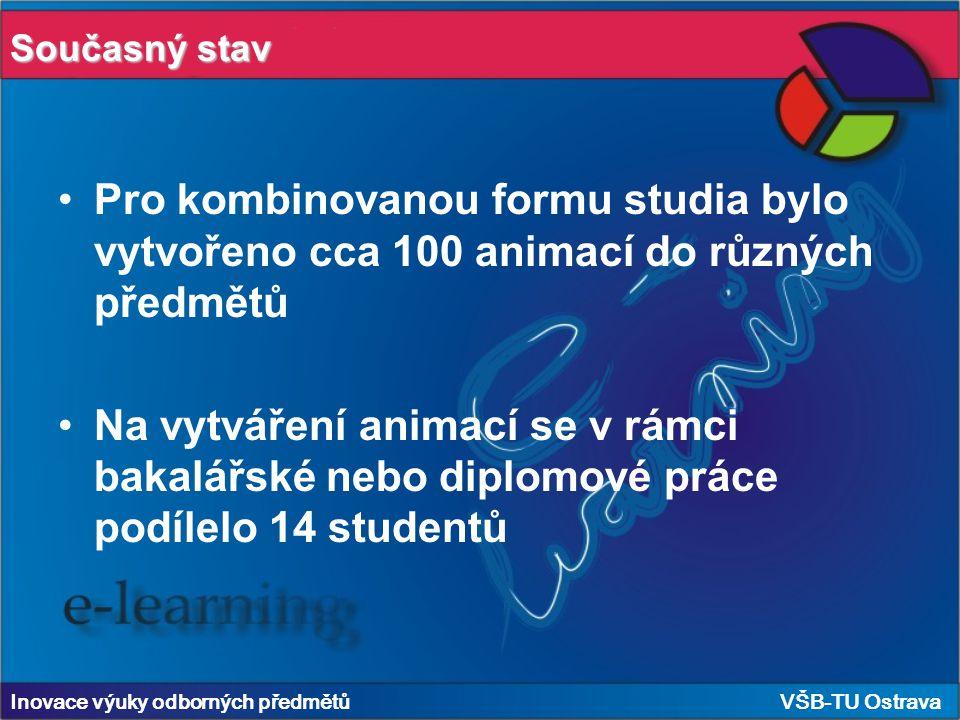 Pro kombinovanou formu studia bylo vytvořeno cca 100 animací do různých předmětů Na vytváření animací se v rámci bakalářské nebo diplomové práce podílelo 14 studentů Současný stav Inovace výuky odborných předmětů VŠB-TU Ostrava