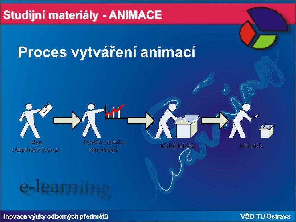 Inovace výuky odborných předmětů VŠB-TU Ostrava Proces vytváření animací Studijní materiály - ANIMACE