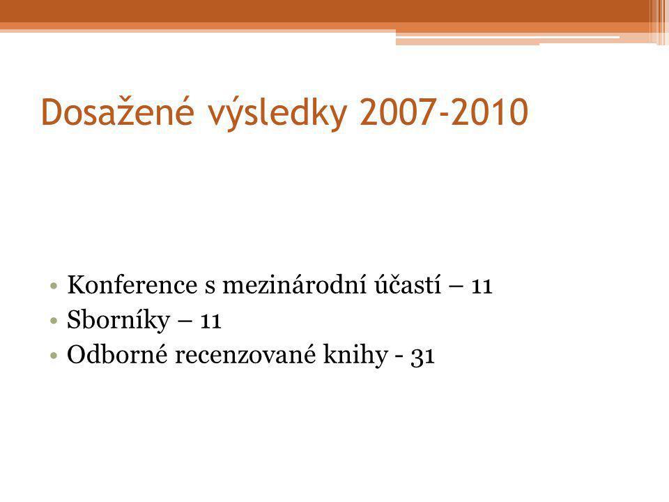 Dosažené výsledky 2007-2010 Konference s mezinárodní účastí – 11 Sborníky – 11 Odborné recenzované knihy - 31