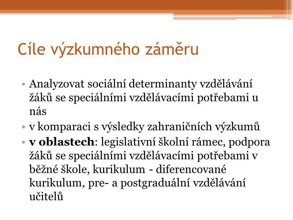 Cíle výzkumného záměru Analyzovat sociální determinanty vzdělávání žáků se speciálními vzdělávacími potřebami u nás v komparaci s výsledky zahraničních výzkumů v oblastech: legislativní školní rámec, podpora žáků se speciálními vzdělávacími potřebami v běžné škole, kurikulum - diferencované kurikulum, pre- a postgraduální vzdělávání učitelů