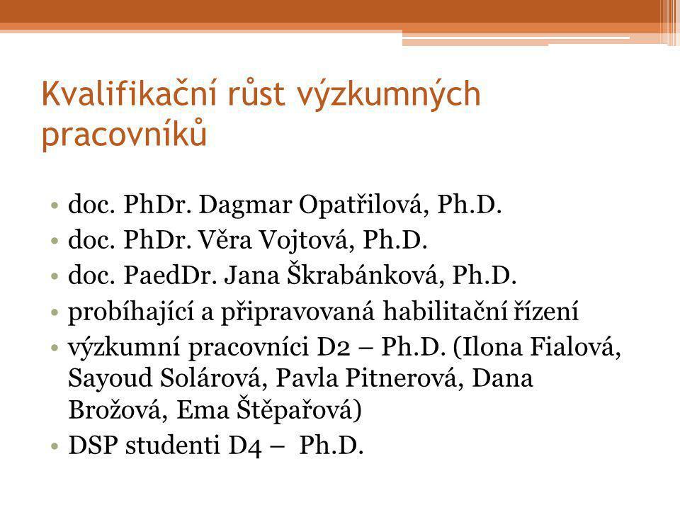 Průběh řešení 2007-2010 Do řešení VZ je zapojena značná část kateder PdF MU (15 kateder) ve výzkumných týmech řízených výzkumnými pracovníky (D1) jsou zapojováni na dílčí úkoly další akademičtí pracovníci (D2) a studenti DSP (D4) – vizitky (www.ped.muni.cz/wsedu) řešené výzkumné úkoly se stávají tématy i pro zadávání bakalářských, diplomových a disertačních prací