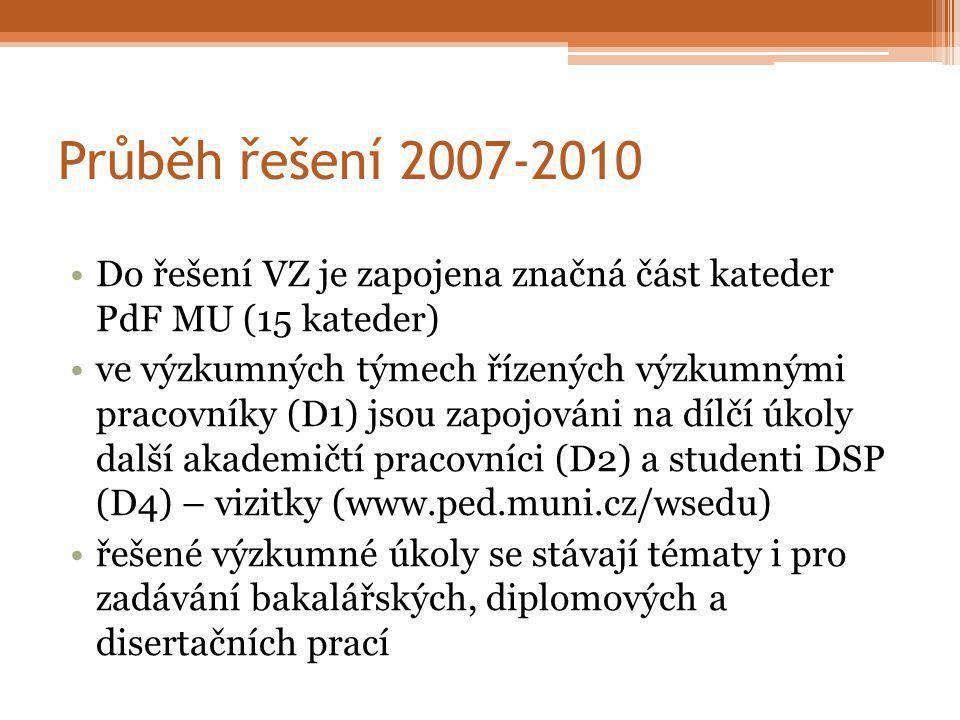 Výzkumné týmy VZ VT VZ 1.