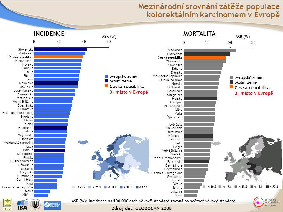 Mezinárodní srovnání zátěže populace kolorektálním karcinomem v Evropě ASR (W) evropské země okolní země Česká republika 3. místo v Evropě Slovensko M