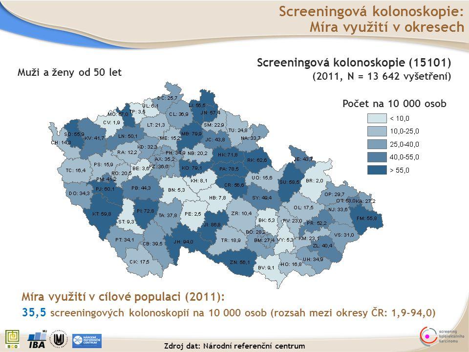 Screeningová kolonoskopie: Míra využití v okresech Muži a ženy od 50 let Míra využití v cílové populaci (2011): 35,5 screeningových kolonoskopií na 10