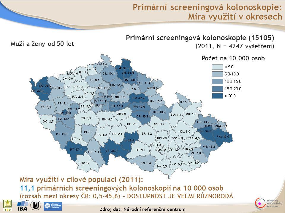 Primární screeningová kolonoskopie: Míra využití v okresech Muži a ženy od 50 let Míra využití v cílové populaci (2011): 11,1 primárních screeningovýc