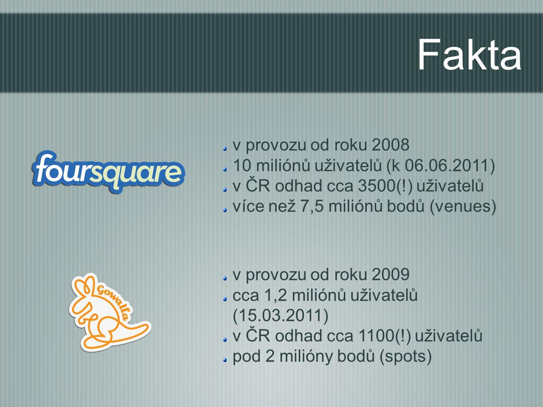 Fakta v provozu od roku 2008 10 miliónů uživatelů (k 06.06.2011) v ČR odhad cca 3500(!) uživatelů více než 7,5 miliónů bodů (venues) v provozu od roku 2009 cca 1,2 miliónů uživatelů (15.03.2011) v ČR odhad cca 1100(!) uživatelů pod 2 milióny bodů (spots)