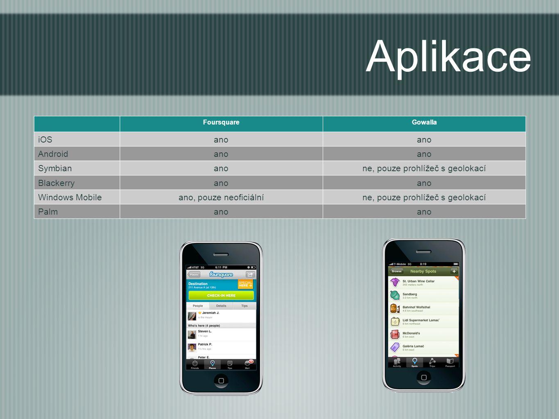 Aplikace FoursquareGowalla iOSano Androidano Symbianano ne, pouze prohlížeč s geolokací Blackerryano Windows Mobileano, pouze neoficiálníne, pouze prohlížeč s geolokací Palmano