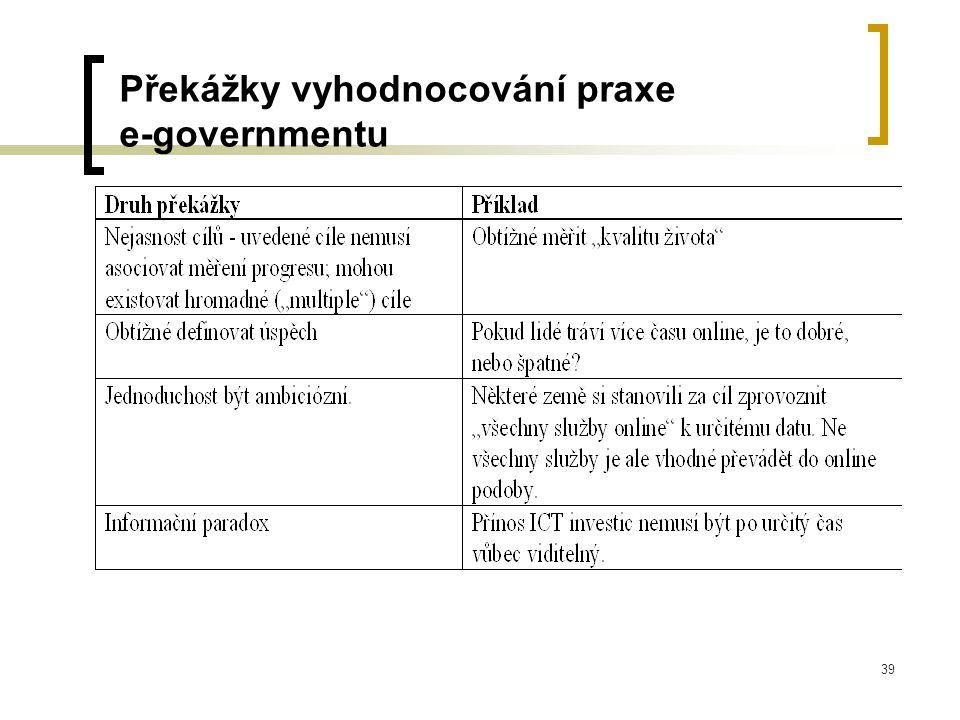 39 Překážky vyhodnocování praxe e-governmentu