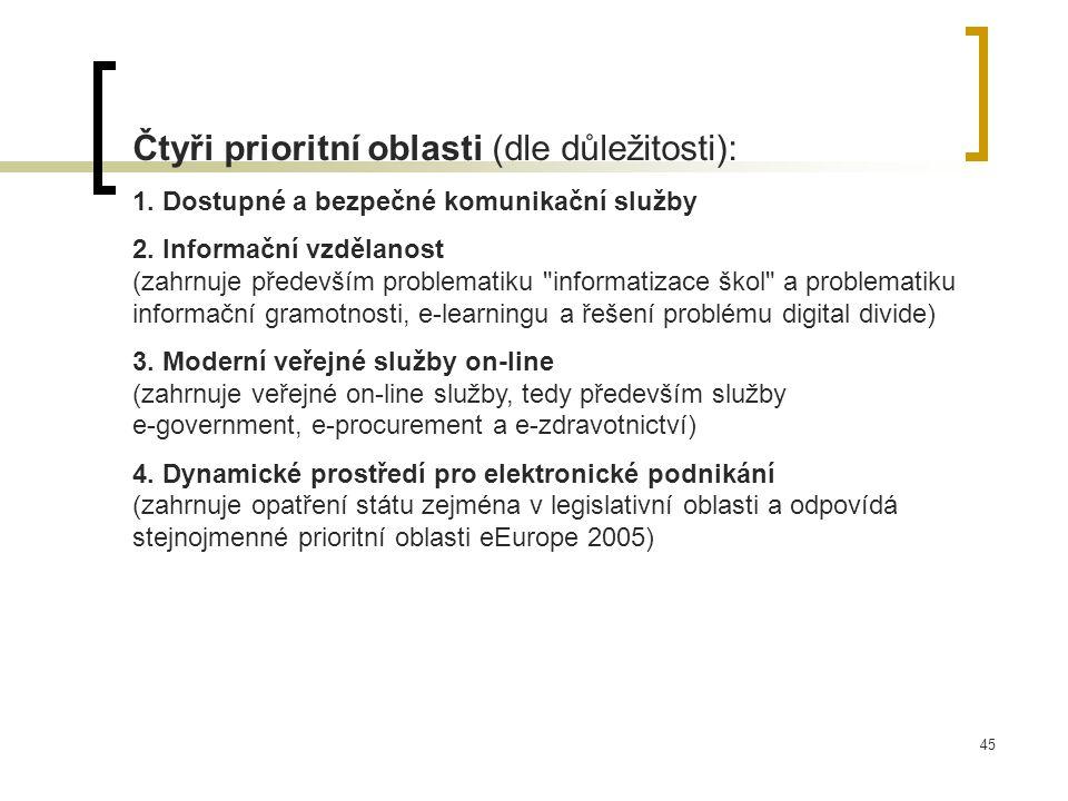 45 Čtyři prioritní oblasti (dle důležitosti): 1.Dostupné a bezpečné komunikační služby 2.