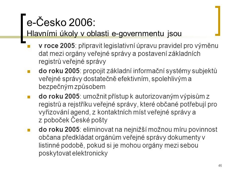 46 e-Česko 2006: Hlavními úkoly v oblasti e-governmentu jsou v roce 2005: připravit legislativní úpravu pravidel pro výměnu dat mezi orgány veřejné správy a postavení základních registrů veřejné správy do roku 2005: propojit základní informační systémy subjektů veřejné správy dostatečně efektivním, spolehlivým a bezpečným způsobem do roku 2005: umožnit přístup k autorizovaným výpisům z registrů a rejstříku veřejné správy, které občané potřebují pro vyřizování agend, z kontaktních míst veřejné správy a z poboček České pošty do roku 2005: eliminovat na nejnižší možnou míru povinnost občana předkládat orgánům veřejné správy dokumenty v listinné podobě, pokud si je mohou orgány mezi sebou poskytovat elektronicky