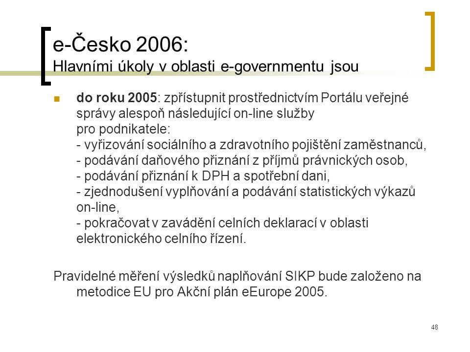 48 e-Česko 2006: Hlavními úkoly v oblasti e-governmentu jsou do roku 2005: zpřístupnit prostřednictvím Portálu veřejné správy alespoň následující on-line služby pro podnikatele: - vyřizování sociálního a zdravotního pojištění zaměstnanců, - podávání daňového přiznání z příjmů právnických osob, - podávání přiznání k DPH a spotřební dani, - zjednodušení vyplňování a podávání statistických výkazů on-line, - pokračovat v zavádění celních deklarací v oblasti elektronického celního řízení.