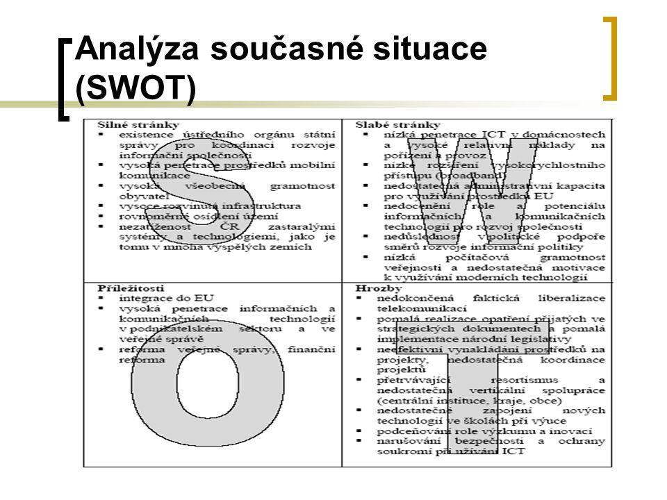 49 Analýza současné situace (SWOT)
