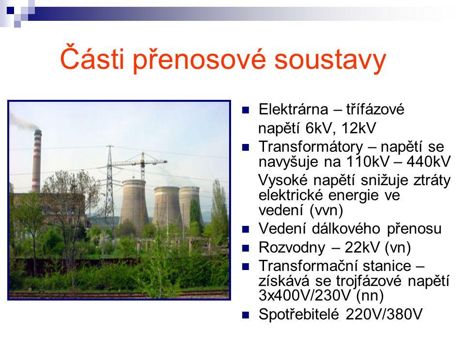 Části přenosové soustavy Elektrárna – třífázové napětí 6kV, 12kV Transformátory – napětí se navyšuje na 110kV – 440kV Vysoké napětí snižuje ztráty elektrické energie ve vedení (vvn) Vedení dálkového přenosu Rozvodny – 22kV (vn) Transformační stanice – získává se trojfázové napětí 3x400V/230V (nn) Spotřebitelé 220V/380V
