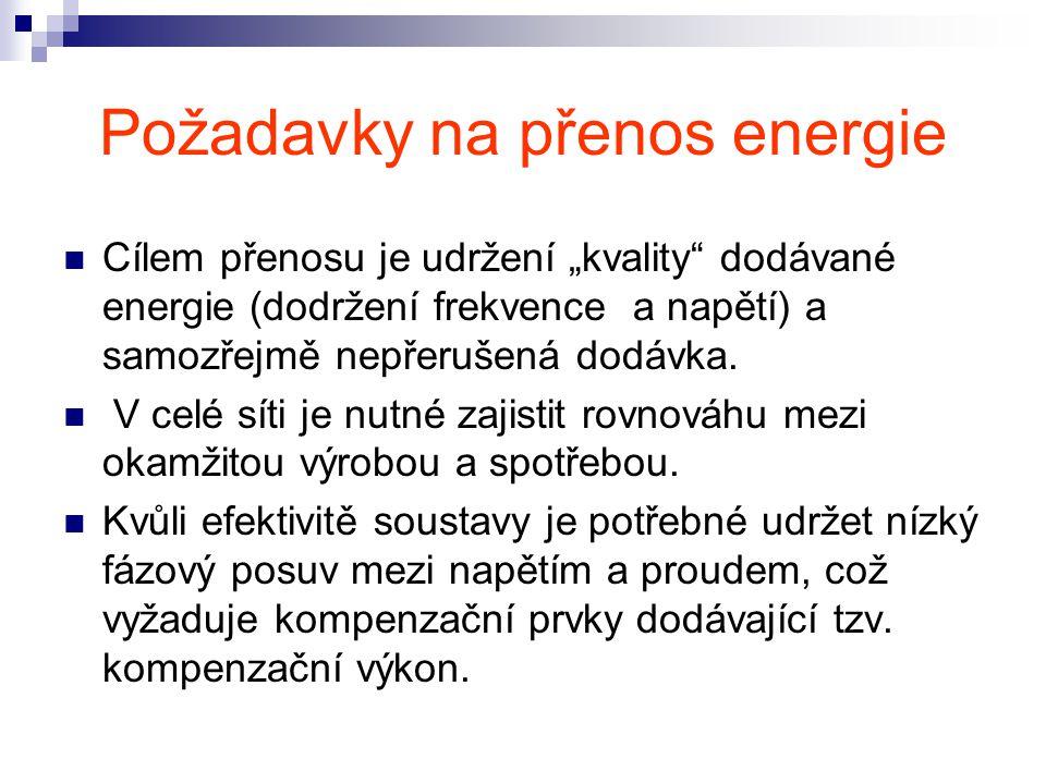 Přenosová soustava v Česku Přenosovou soustavu v Česku provozuje státní společnost ČEPS, a. s. Síť tvoří vedení vvn 400 kV, 220 kV, vybraná vedení 110