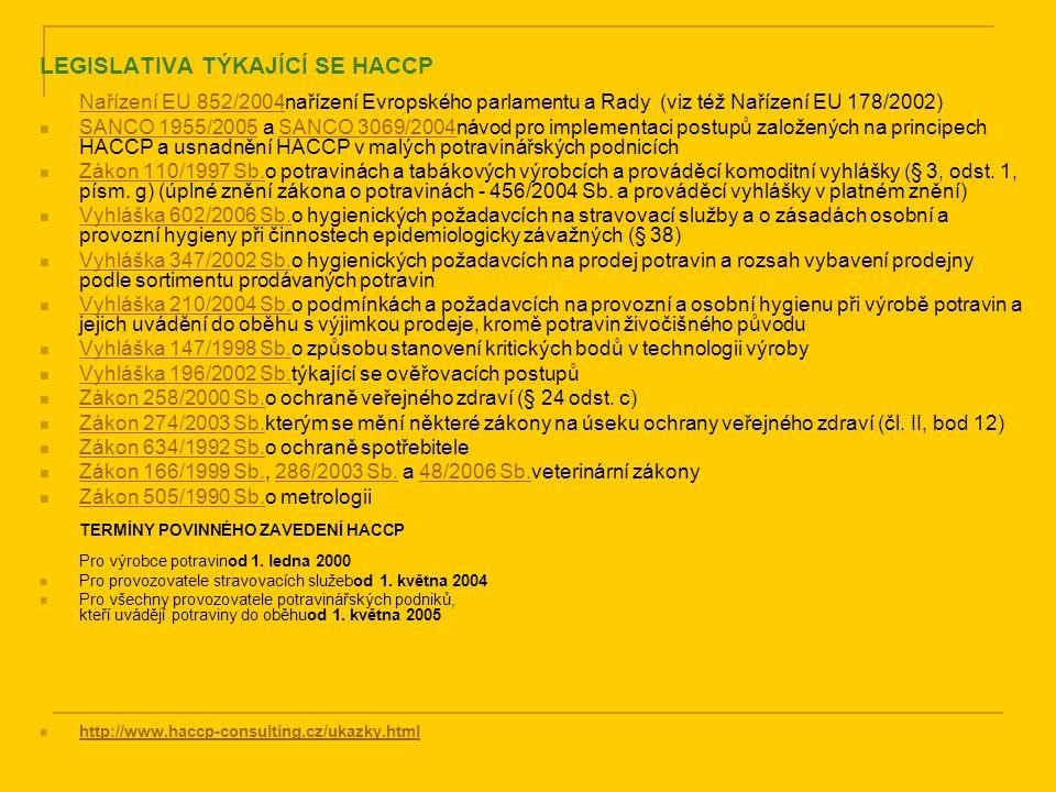 LEGISLATIVA TÝKAJÍCÍ SE HACCP Nařízení EU 852/2004nařízení Evropského parlamentu a Rady (viz též Nařízení EU 178/2002) Nařízení EU 852/2004 SANCO 1955