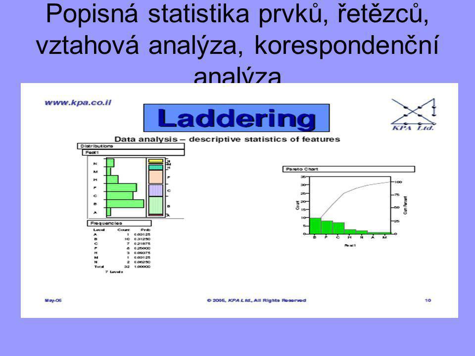 Popisná statistika prvků, řetězců, vztahová analýza, korespondenční analýza