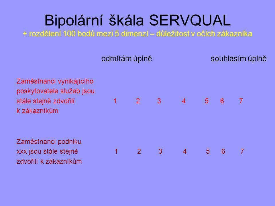 Bipolární škála SERVQUAL + rozdělení 100 bodů mezi 5 dimenzí – důležitost v očích zákazníka odmítám úplně souhlasím úplně Zaměstnanci vynikajícího poskytovatele služeb jsou stále stejně zdvořilí 1 2 3 4 5 6 7 k zákazníkům Zaměstnanci podniku xxx jsou stále stejně 1 2 3 4 5 6 7 zdvořilí k zákazníkům