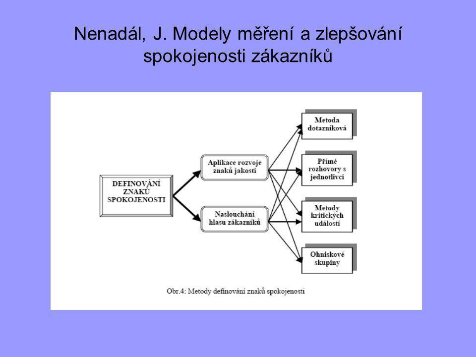 GAP model (6.a 7.