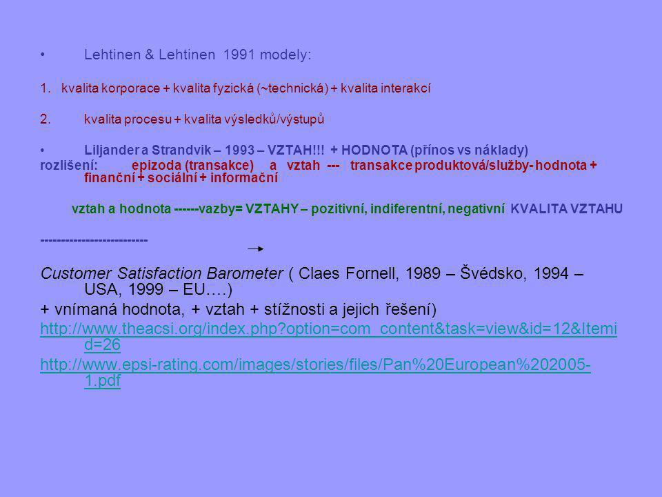 Lehtinen & Lehtinen 1991 modely: 1.