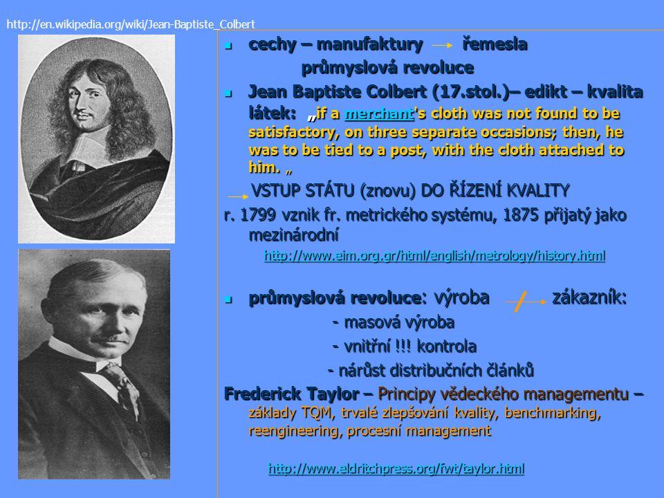 cechy – manufaktury řemesla cechy – manufaktury řemesla průmyslová revoluce průmyslová revoluce Jean Baptiste Colbert (17.stol.)– edikt – kvalita láte