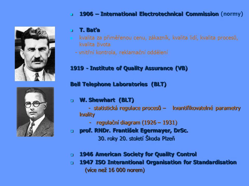 1906 – International Electrotechnical Commission 1906 – International Electrotechnical Commission (normy) T. Baťa T. Baťa kvalita za přiměřenou cenu,
