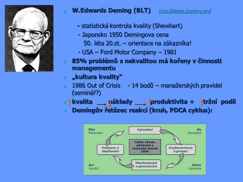 W.Edwards Deming (BLT) http://www.deming.org/ W.Edwards Deming (BLT) http://www.deming.org/ http://www.deming.org/ - statistická kontrola kvality (She
