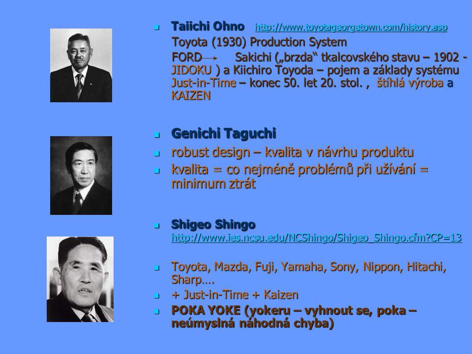 Taiichi Ohno http://www.toyotageorgetown.com/history.asp Taiichi Ohno http://www.toyotageorgetown.com/history.asp http://www.toyotageorgetown.com/hist