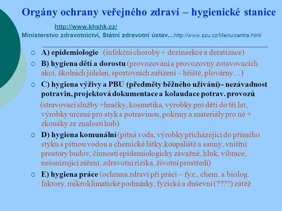 Orgány ochrany veřejného zdraví – hygienické stanice http://www.khshk.cz/ Ministerstvo zdravotnictví, Státní zdravotní ústav… http://www.szu.cz/Menu/c