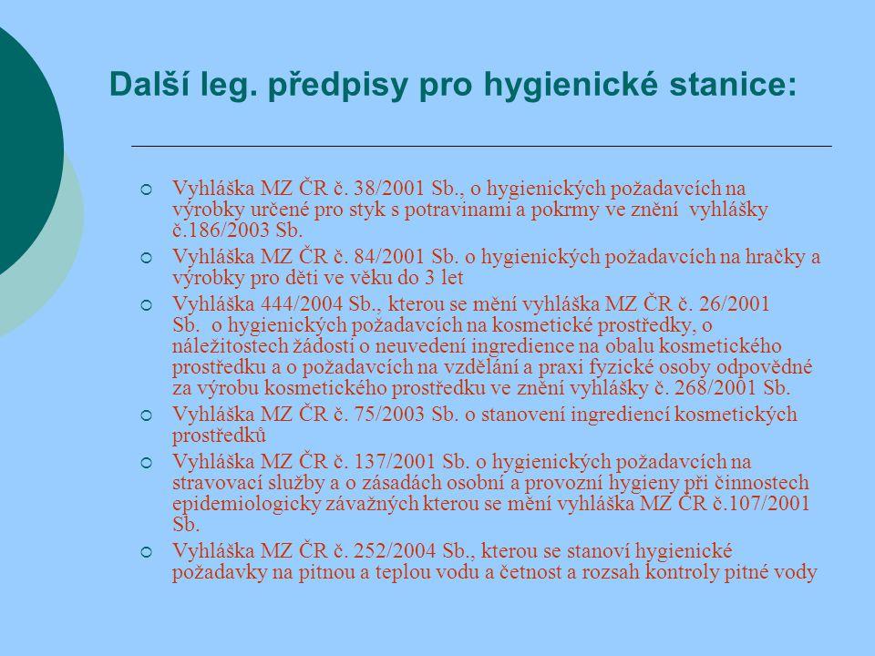 Další leg. předpisy pro hygienické stanice:  Vyhláška MZ ČR č. 38/2001 Sb., o hygienických požadavcích na výrobky určené pro styk s potravinami a pok