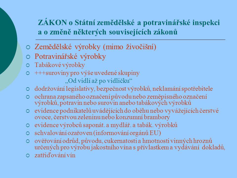 ZÁKON o Státní zemědělské a potravinářské inspekci a o změně některých souvisejících zákonů  Zemědělské výrobky (mimo živočišní)  Potravinářské výro