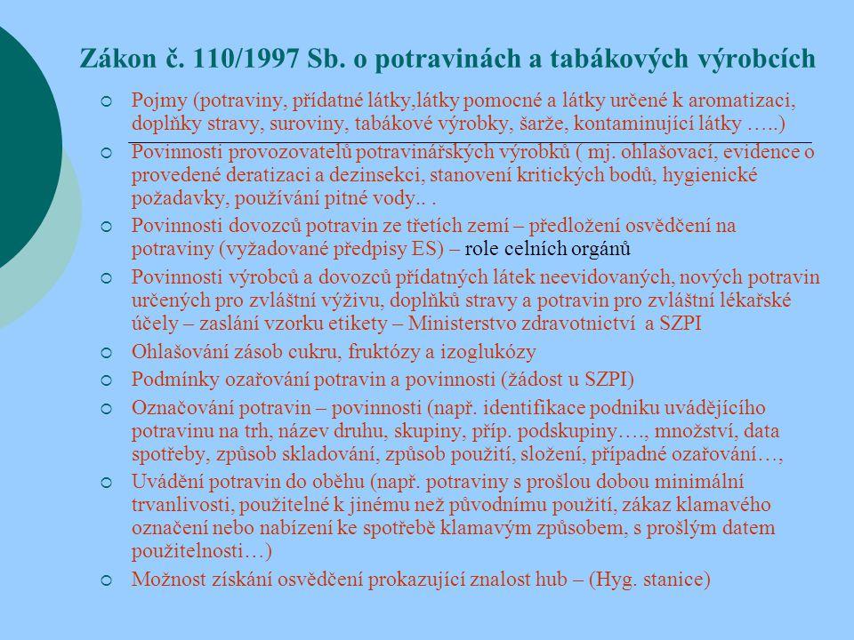 Zákon č. 110/1997 Sb. o potravinách a tabákových výrobcích  Pojmy (potraviny, přídatné látky,látky pomocné a látky určené k aromatizaci, doplňky stra