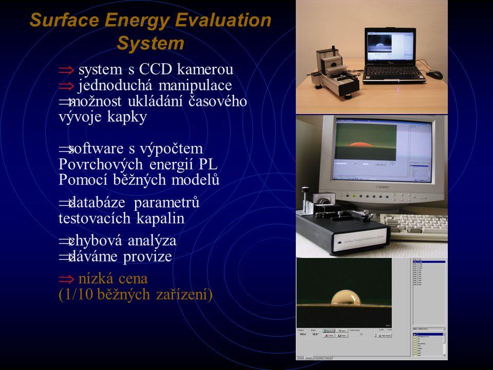 -Povrchové napětí (kapaliny) -Povrchová energie (pevné látky) Definice: Označení------  Práce W nutná pro vytvoření jednotky plochy  A Co je to povrchová energie?