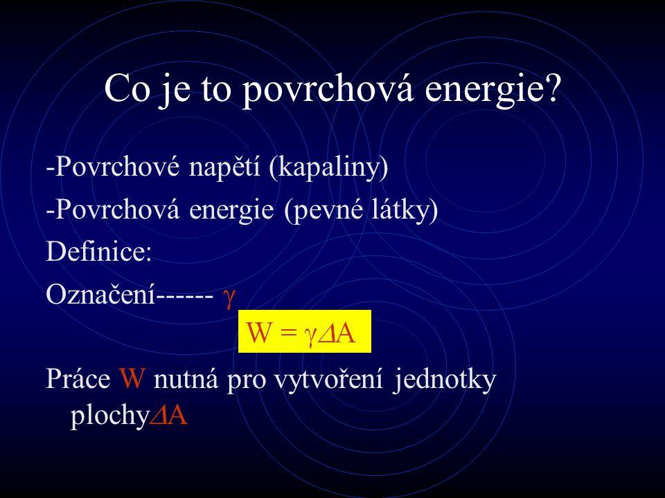 Owens and Wendtova teorie Rozšíření Fowkesovy teorie, kde interakční energie disperzních sil je vyjádřena jako geometrický střed polárních a disperzních komponent kapaliny a pevné látky: Kombinací s Young-Dupreho rovnicí dostaneme: Regresní metoda: