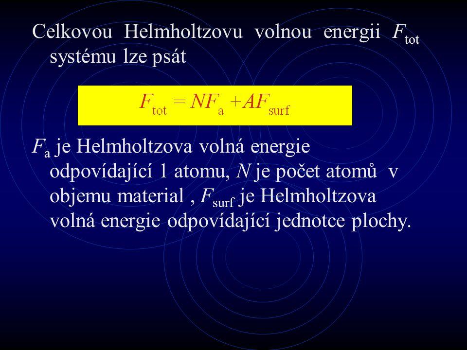 Kápneme kapku kapaliny l na horizontální povrch pevné látky s, kde systém je v kontaktu s atmosférou v, tato zaujme tvar části koule.
