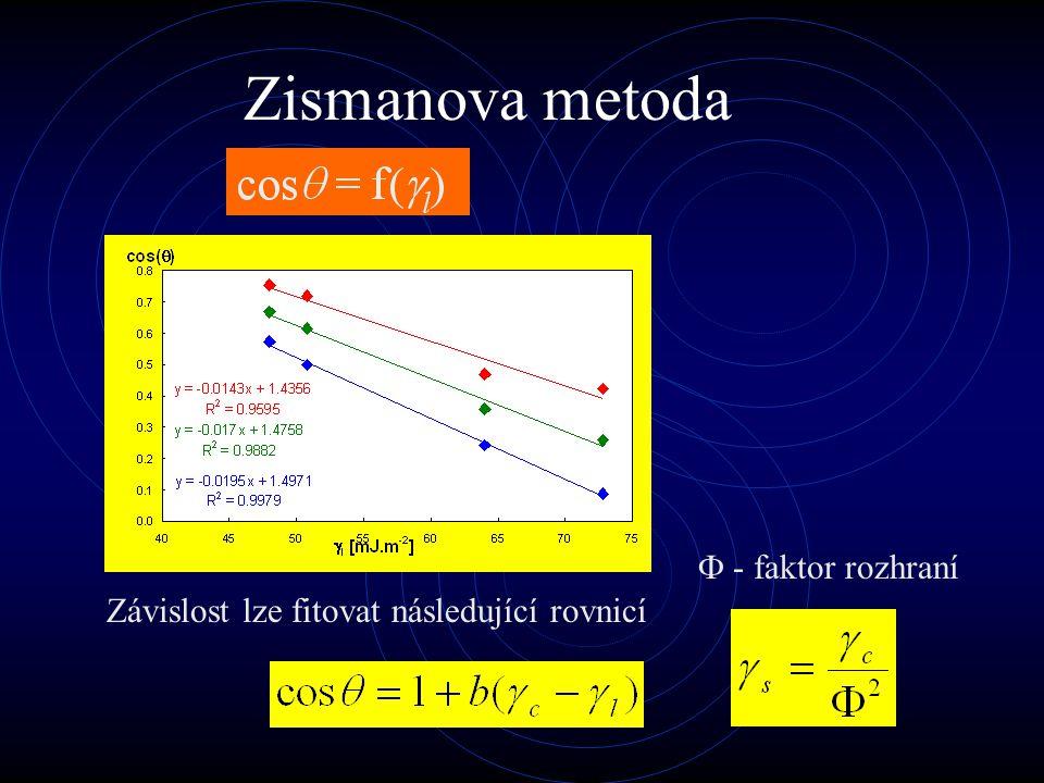 Úpravou Zismanovy a Young Dupreho rovnice dostaneme: Další úpravou získáme: Dalšími úpravami vznikne: