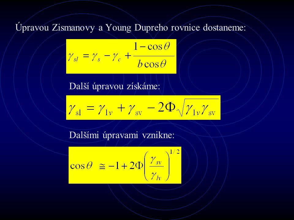 Berthold předpokládal následující závislost: Modely založené na bázi stavové rovnice Kombinací s Youngovou rovnicí dostaneme: