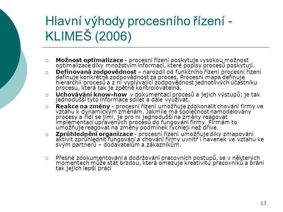 13 Hlavní výhody procesního řízení - KLIMEŠ (2006)  Možnost optimalizace - procesní řízení poskytuje vysokou možnost optimalizace díky množstvím info