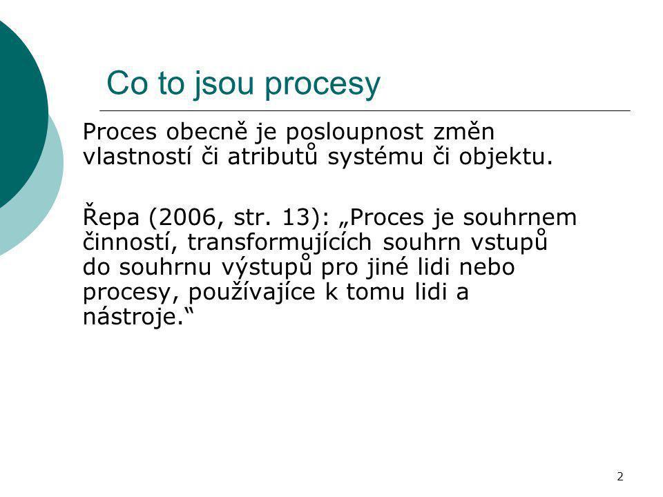 """2 Co to jsou procesy Proces obecně je posloupnost změn vlastností či atributů systému či objektu. Řepa (2006, str. 13): """"Proces je souhrnem činností,"""
