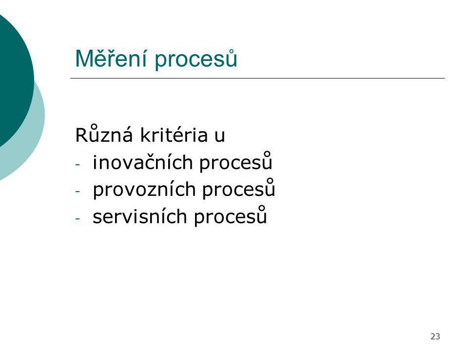 23 Měření procesů Různá kritéria u - inovačních procesů - provozních procesů - servisních procesů